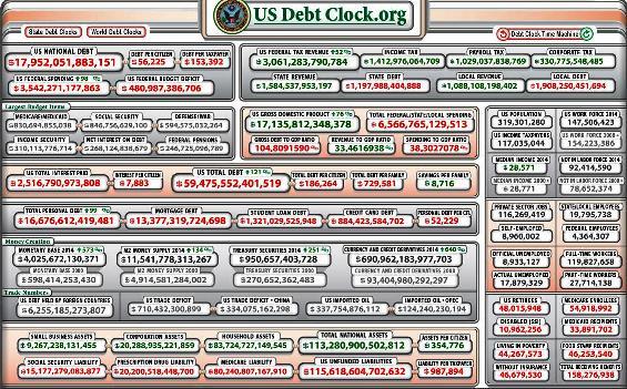 Debt Clock Nov 21 2014