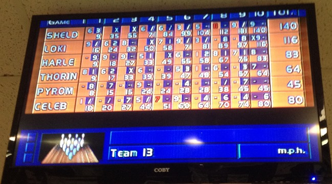 Bowling with Nicknames Scores