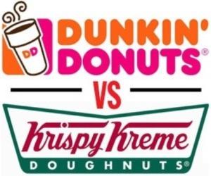 Dunkin Donuts v Krispy Kreme