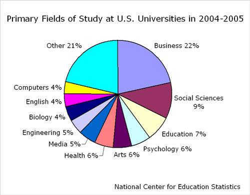 primary-study