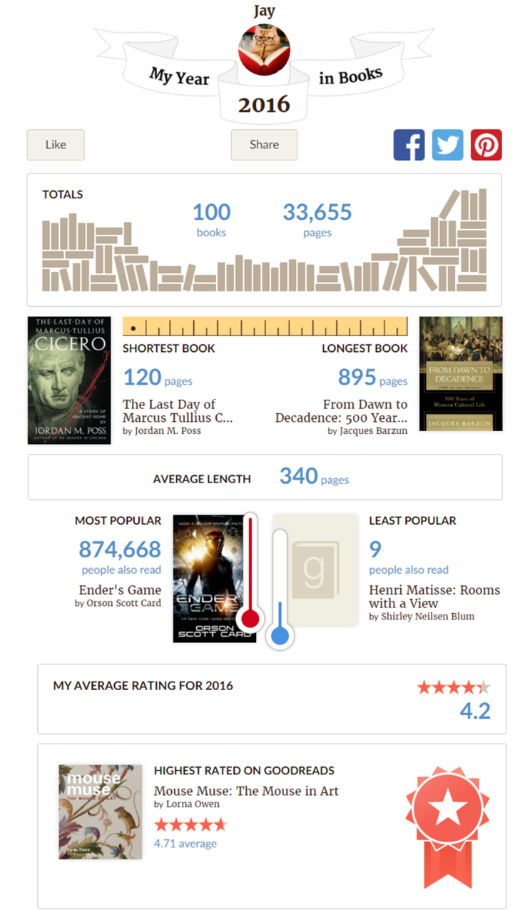 2016-year-in-books