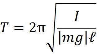 correct-periodic-motion