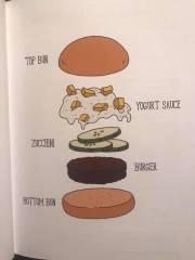 zucchini burger 7